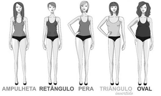 Como se vestir de acordo com o seu Tipo Físico